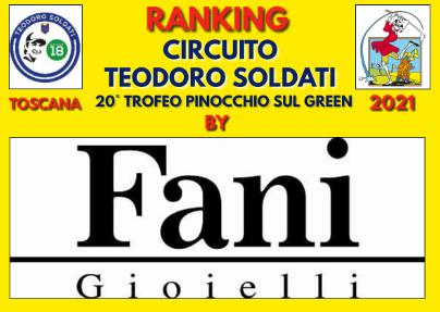 IL RANKING DEL TROFEO TEODORO SOLDATI DOPO LA TAPPA DEL 13 SETTEMBRE POGGIO DEI MEDICI